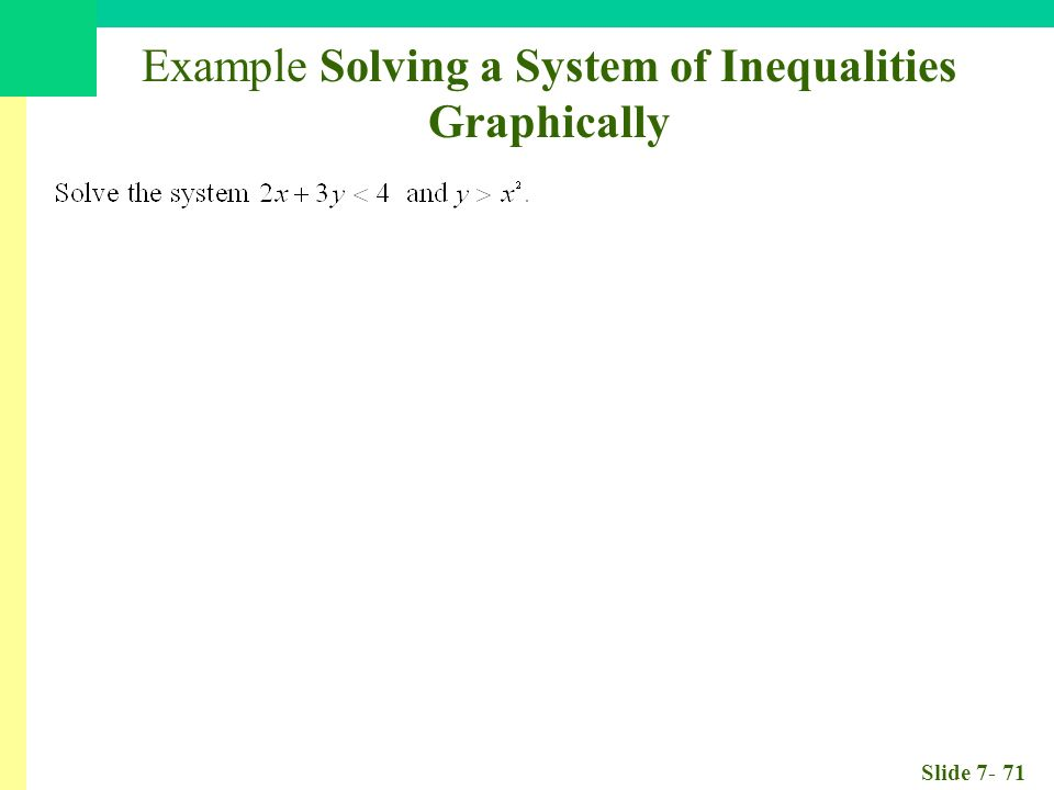 Slide Example Solving a System of Inequalities Graphically
