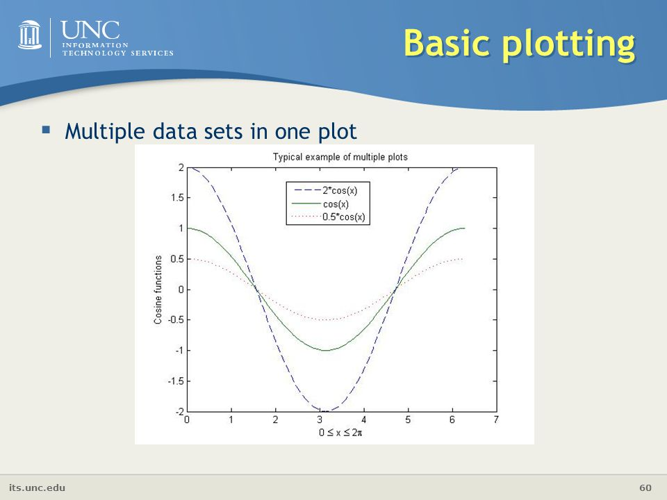 its.unc.edu 60 Basic plotting  Multiple data sets in one plot