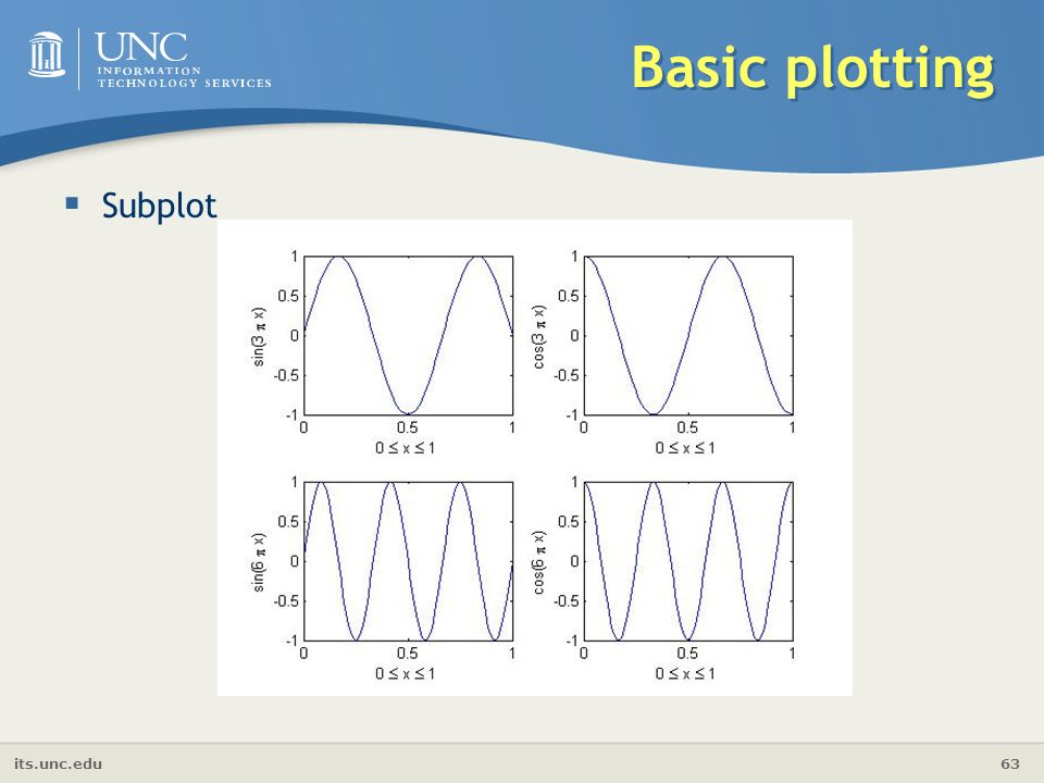 its.unc.edu 63 Basic plotting  Subplot