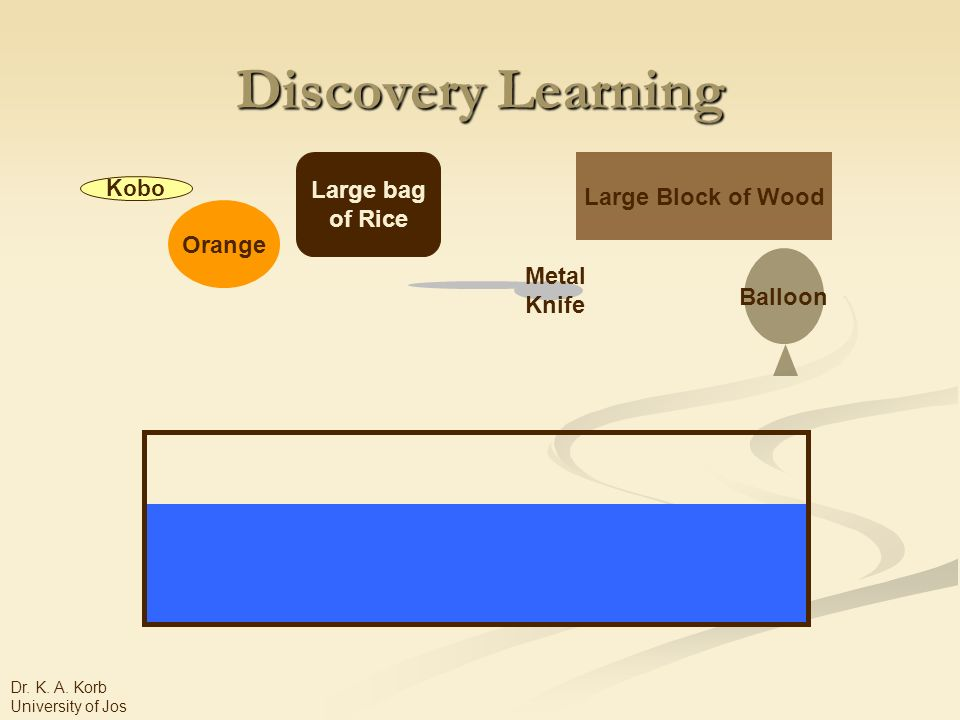 Discovery Learning Kobo Large Block of Wood Orange Metal Knife Large bag of Rice Balloon Dr.