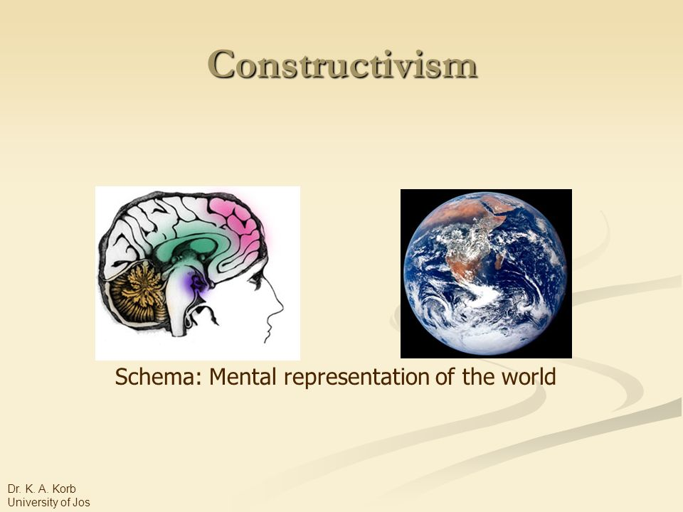 Constructivism Schema: Mental representation of the world Dr. K. A. Korb University of Jos