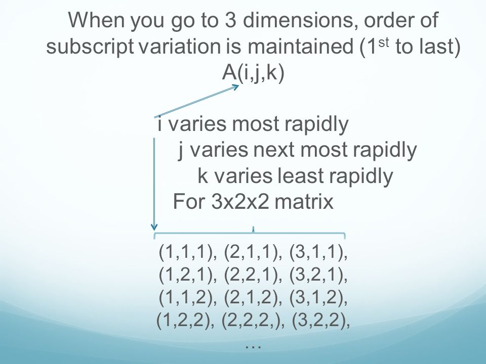 When you go to 3 dimensions, order of subscript variation is maintained (1 st to last) A(i,j,k) i varies most rapidly j varies next most rapidly k varies least rapidly For 3x2x2 matrix (1,1,1), (2,1,1), (3,1,1), (1,2,1), (2,2,1), (3,2,1), (1,1,2), (2,1,2), (3,1,2), (1,2,2), (2,2,2,), (3,2,2), …