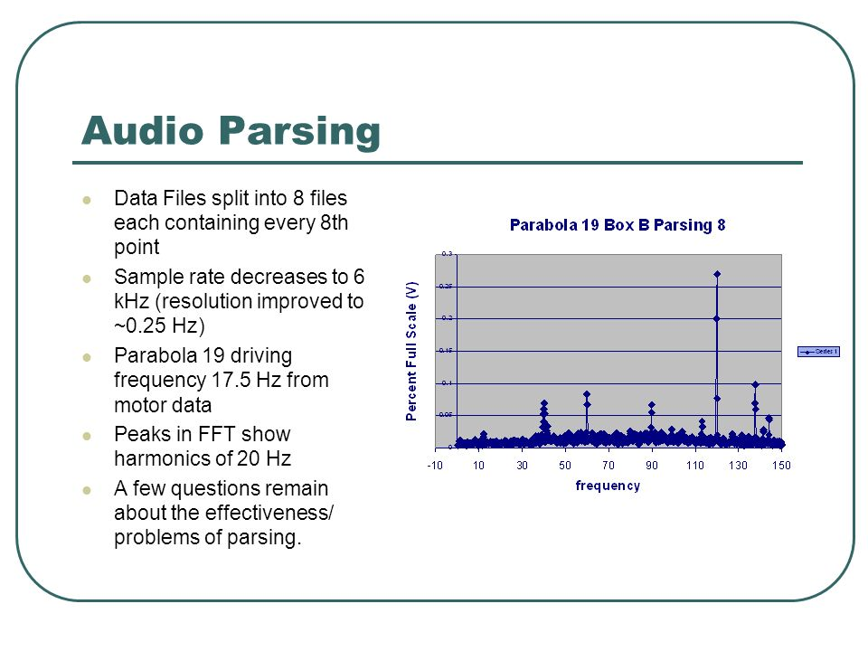 Audio Parsing Data Files split into 8 files each containing every 8th point Sample rate decreases to 6 kHz (resolution improved to ~0.25 Hz) Parabola 19 driving frequency 17.5 Hz from motor data Peaks in FFT show harmonics of 20 Hz A few questions remain about the effectiveness/ problems of parsing.