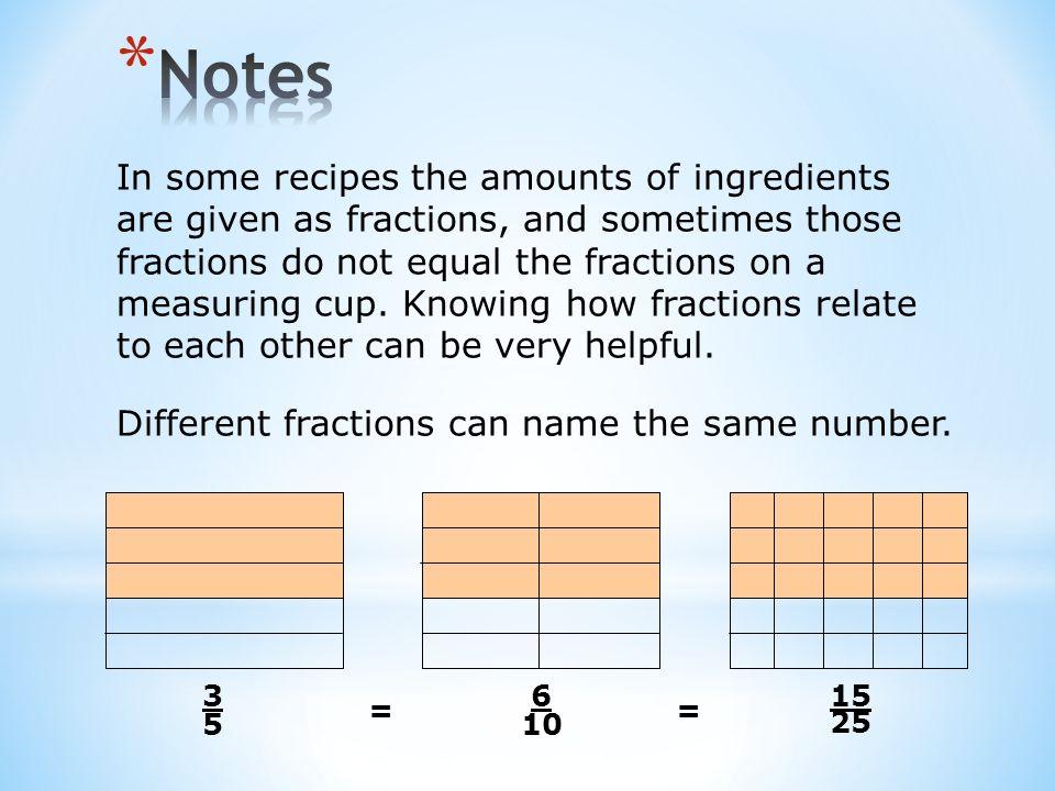 Equivalent Fractions (anchor chart) | 4th Grade | Pinterest ...