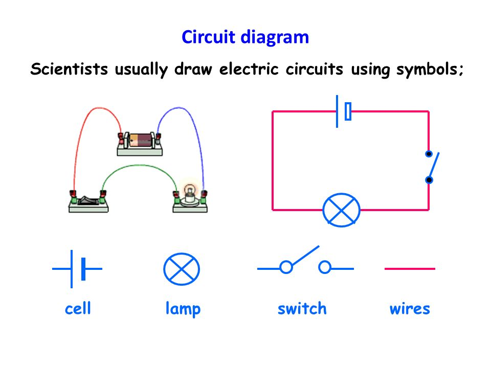 Fundamentals of Electric Circuits Lecture 2 Basic circuit elements ...