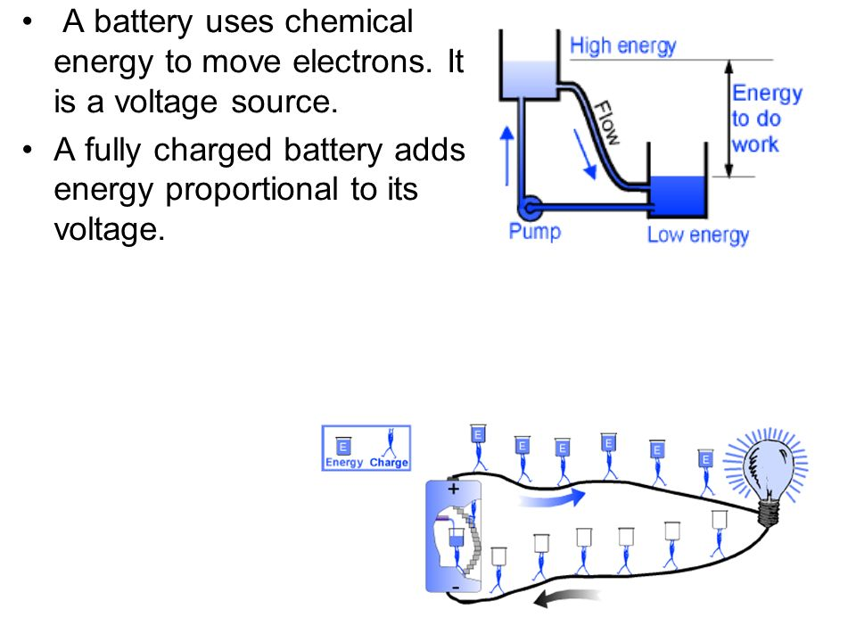 A battery uses chemical energy to move electrons. It is a voltage source.