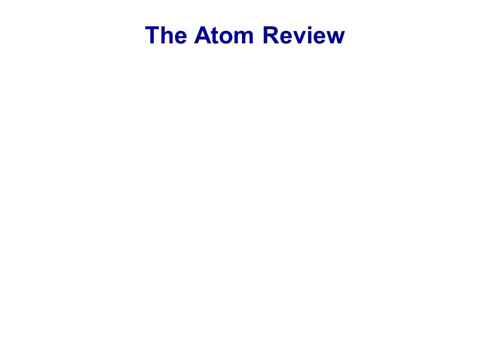 The Atom Review