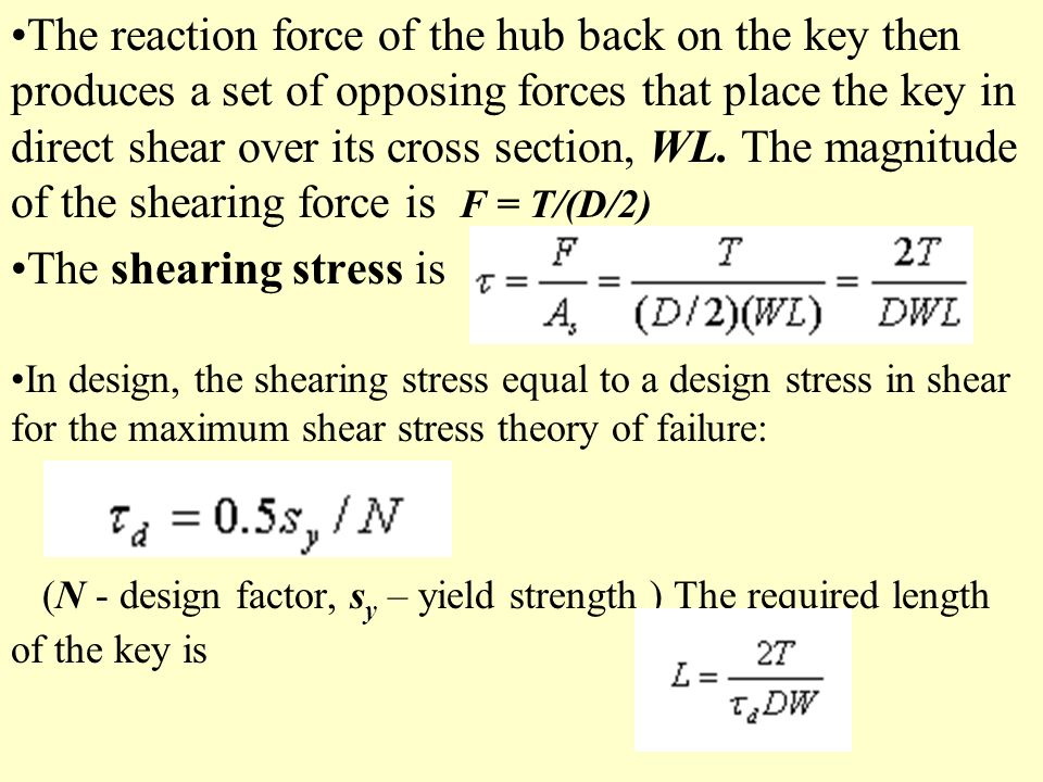 The reaction force of the hub back on the key then produces a set of opposing forces that place the key in direct shear over its cross section, WL.
