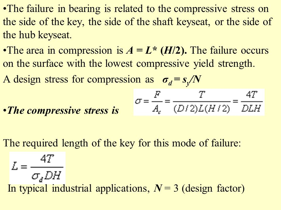 The failure in bearing is related to the compressive stress on the side of the key, the side of the shaft keyseat, or the side of the hub keyseat.