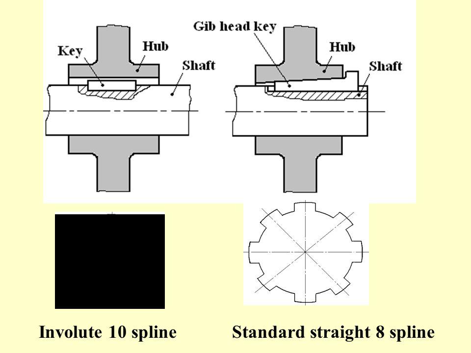 Involute 10 spline Standard straight 8 spline