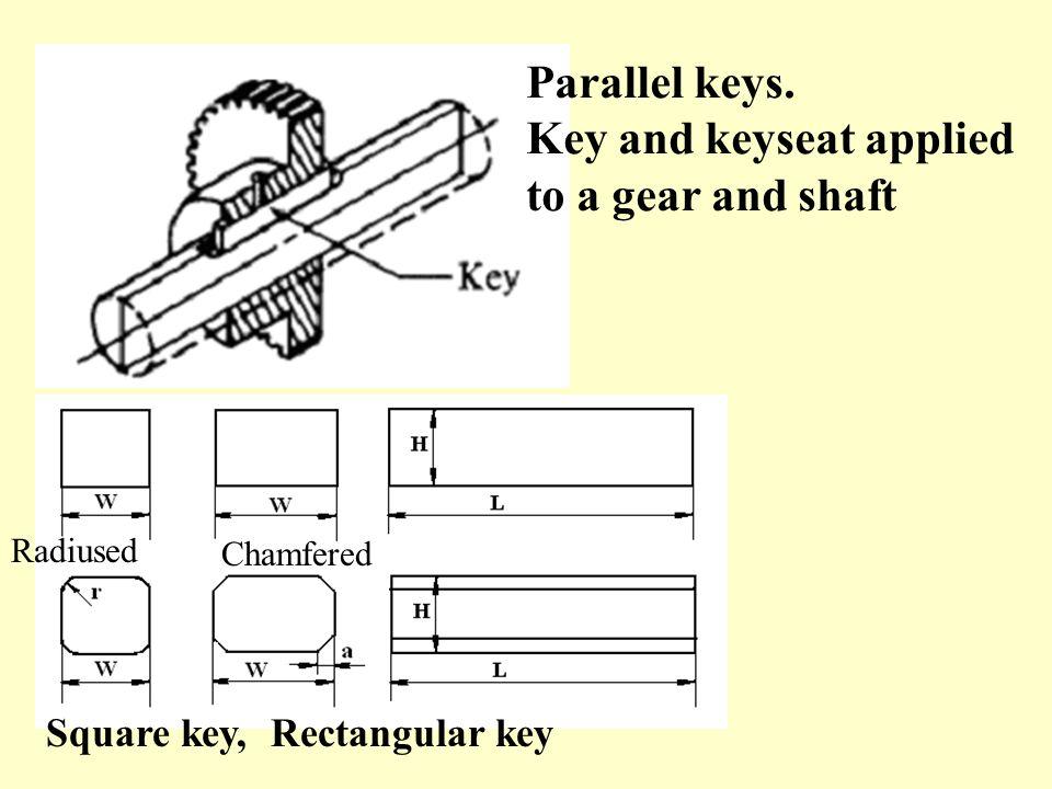 Parallel keys.