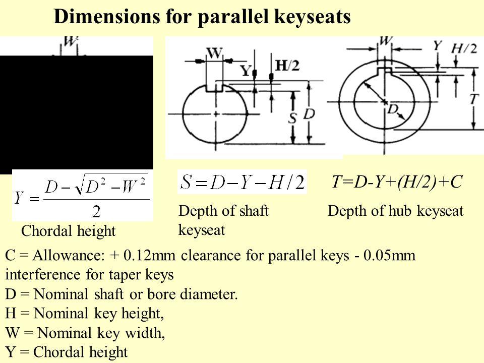 Dimensions for parallel keyseats Chordal height Depth of shaft keyseat T=D-Y+(H/2)+C Depth of hub keyseat C = Allowance: + 0.12mm clearance for parallel keys - 0.05mm interference for taper keys D = Nominal shaft or bore diameter.