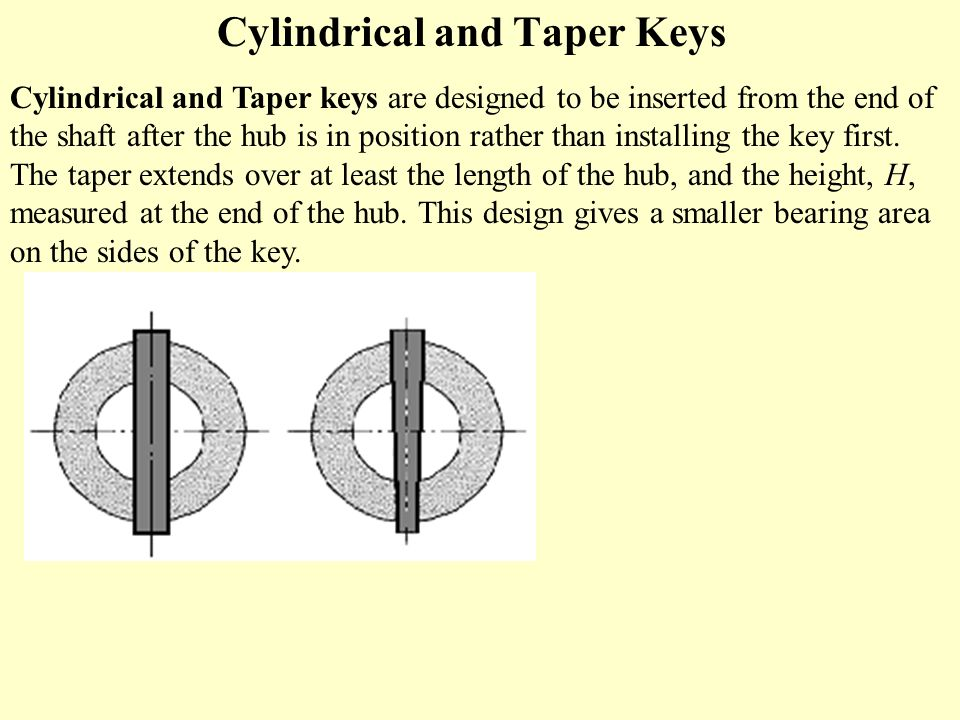 Cylindrical and Taper Keys Cylindrical and Taper keys are designed to be inserted from the end of the shaft after the hub is in position rather than installing the key first.