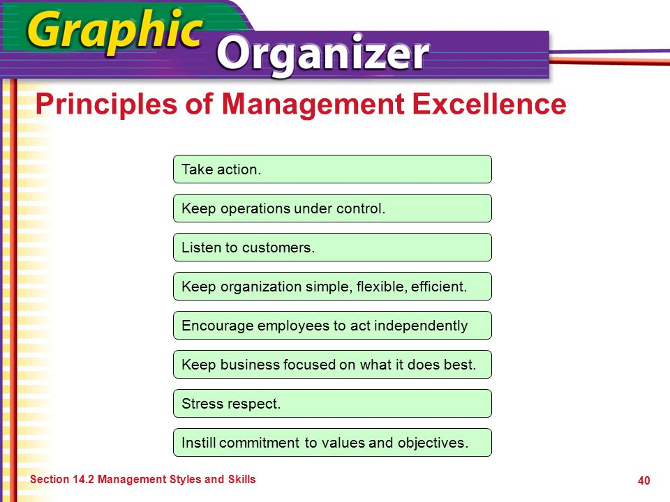 Principles of Management Excellence Section 14.2 Management Styles and Skills 40 Take action. Listen to customers. Encourage employees to act independ