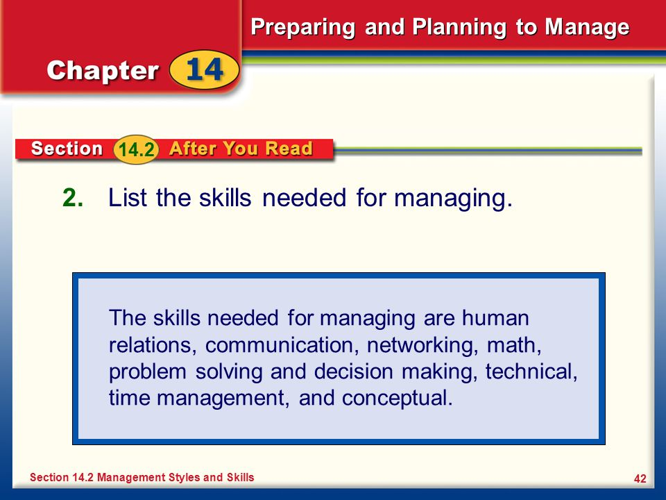 Preparing and Planning to Manage 42 2. List the skills needed for managing. Section 14.2 Management Styles and Skills The skills needed for managing a