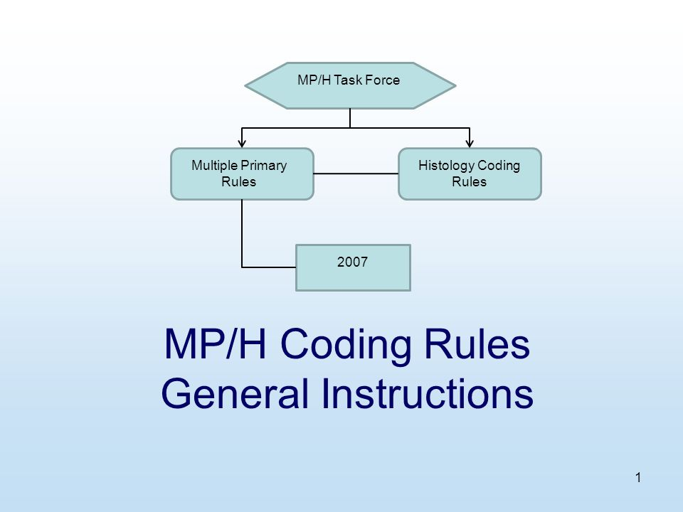 1 MP/H Coding Rules General Instructions MP/H Task Force Multiple Primary Rules Histology Coding Rules 2007