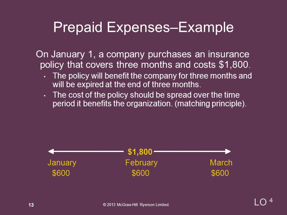 Prepaid Expenses–Example On January 1, a company purchases an insurance policy that covers three months and costs $1,800.