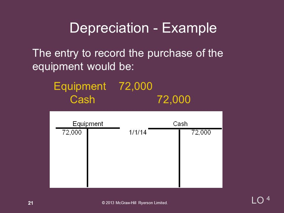 Depreciation - Example The entry to record the purchase of the equipment would be: Equipment 72,000 Cash 72, LO 4 © 2013 McGraw-Hill Ryerson Limited.