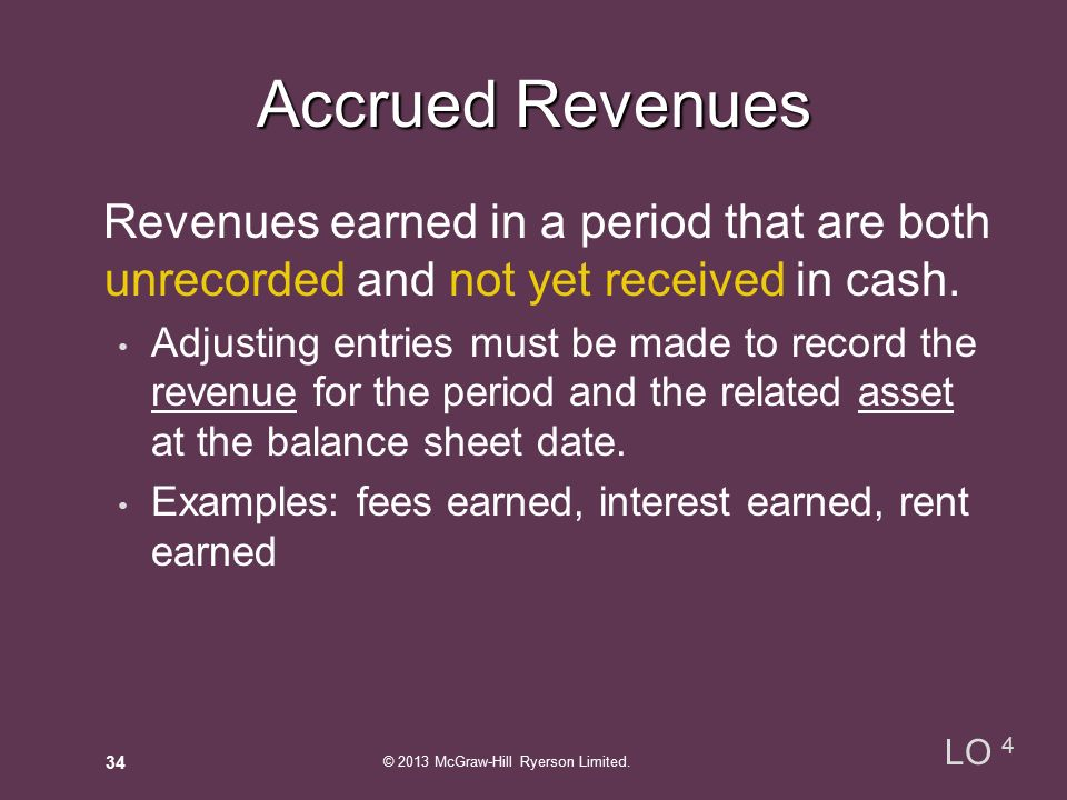 Revenues earned in a period that are both unrecorded and not yet received in cash.