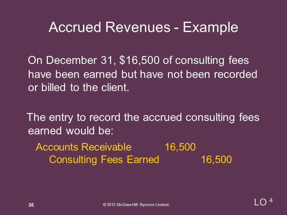 Accrued Revenues - Example On December 31, $16,500 of consulting fees have been earned but have not been recorded or billed to the client.