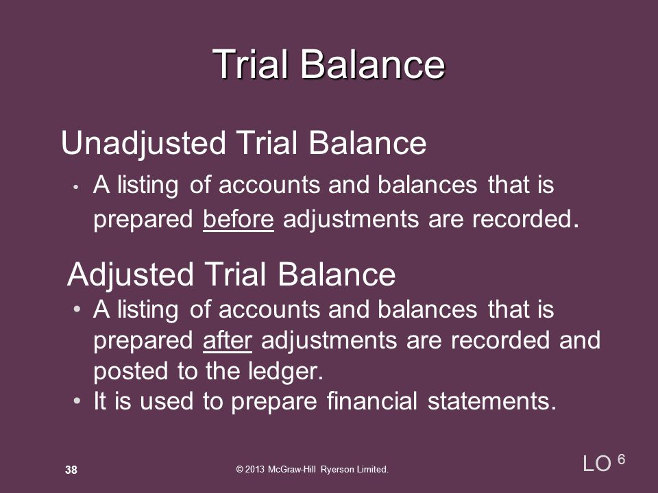 Unadjusted Trial Balance A listing of accounts and balances that is prepared before adjustments are recorded.