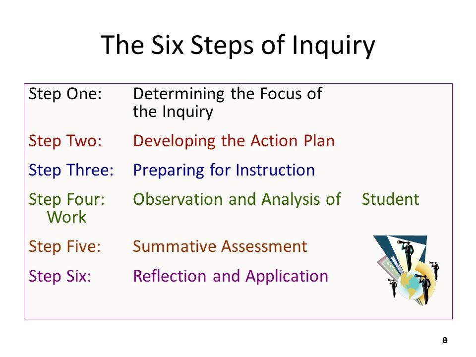 8 The Six Steps of Inquiry Step One: Determining the Focus of the Inquiry Step Two: Developing the Action Plan Step Three: Preparing for Instruction Step Four: Observation and Analysis of Student Work Step Five: Summative Assessment Step Six: Reflection and Application
