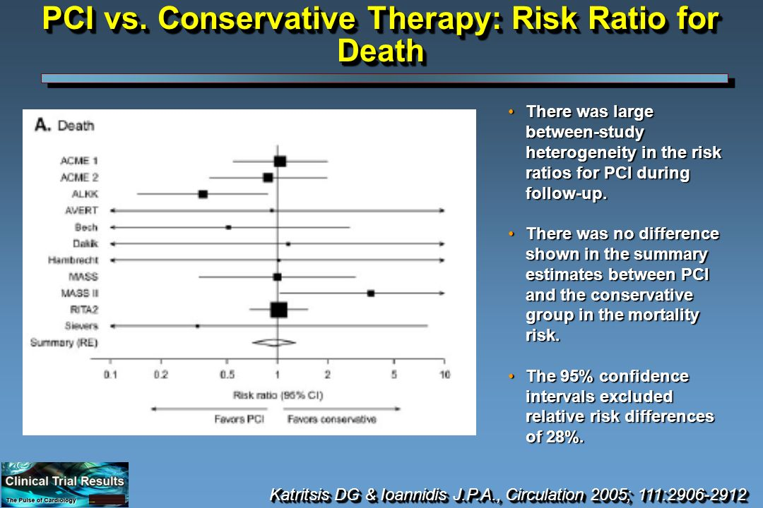 There was large between-study heterogeneity in the risk ratios for PCI during follow-up.There was large between-study heterogeneity in the risk ratios for PCI during follow-up.