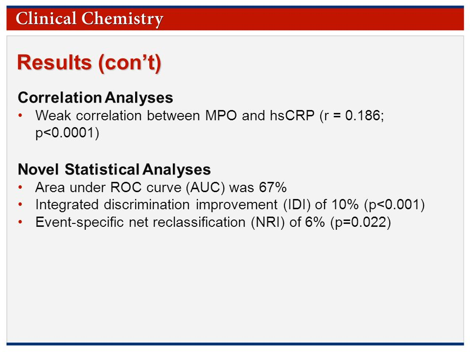 Results (con't) Correlation Analyses Weak correlation between MPO and hsCRP (r = 0.186; p<0.0001) Novel Statistical Analyses Area under ROC curve (AUC) was 67% Integrated discrimination improvement (IDI) of 10% (p<0.001) Event-specific net reclassification (NRI) of 6% (p=0.022)