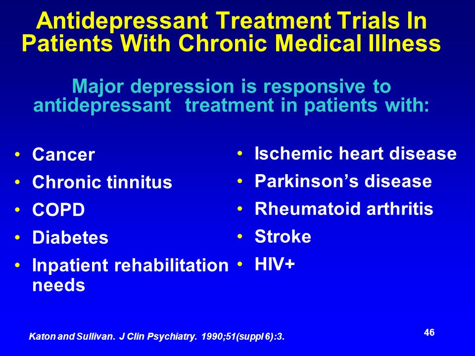 Diabetes antidepressant