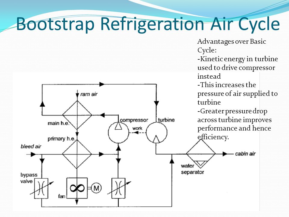 air cycle system As can be seen, the ~eveloped air cycle system has the same energy consumption as the currently used rl2 system the new rl34a system shows an.