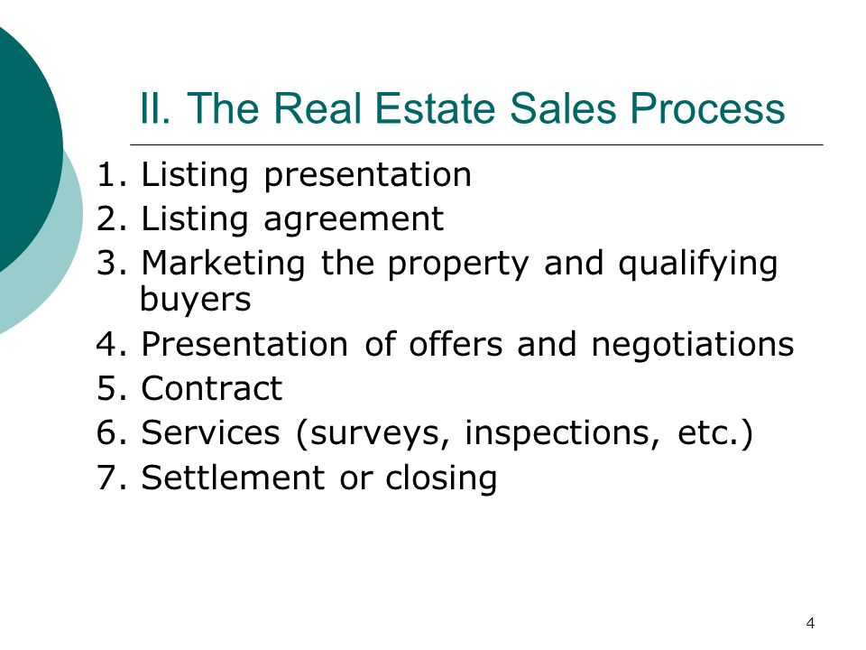 4 II.The Real Estate Sales Process 1. Listing presentation 2.