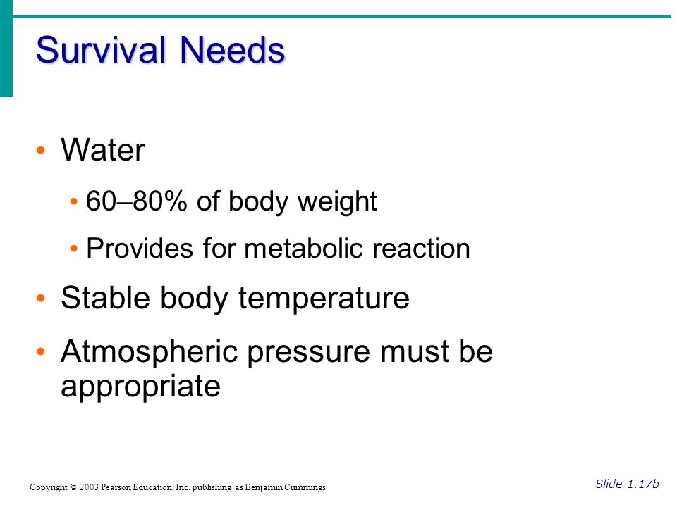 Survival Needs Slide 1.17b Copyright © 2003 Pearson Education, Inc.