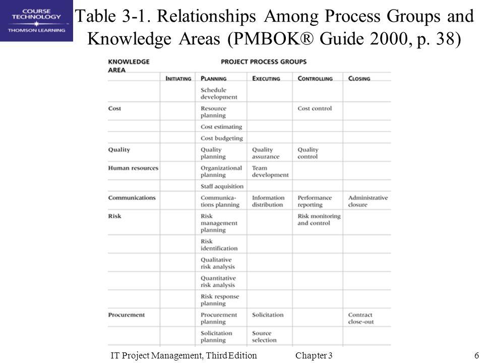 qualitative risk analysis case study