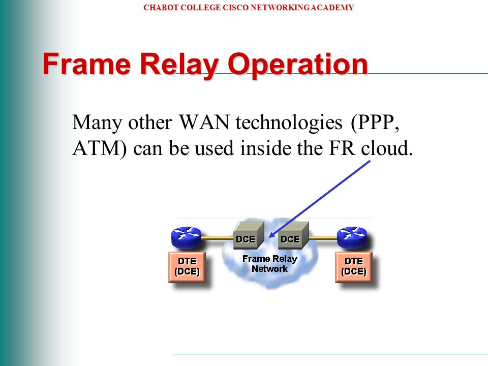 CHABOT COLLEGE CISCO NETWORKING ACADEMY Chabot College Frame Relay