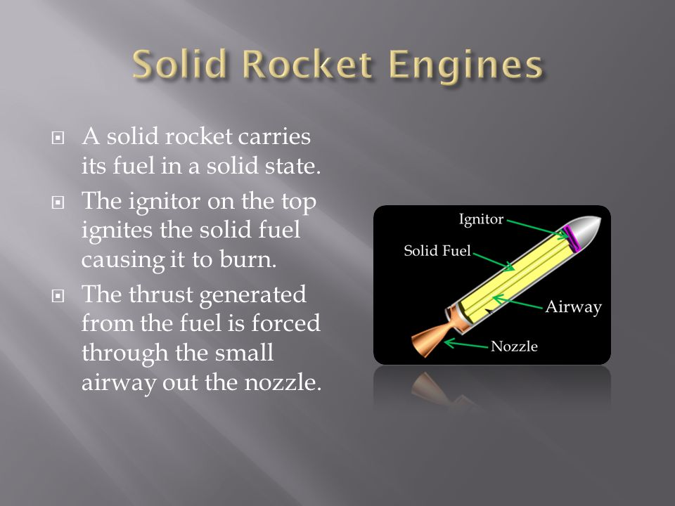  A solid rocket carries its fuel in a solid state.