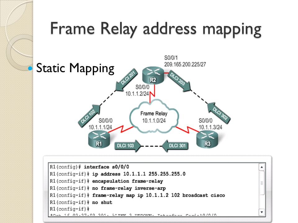 Frame Relay address mapping Static Mapping