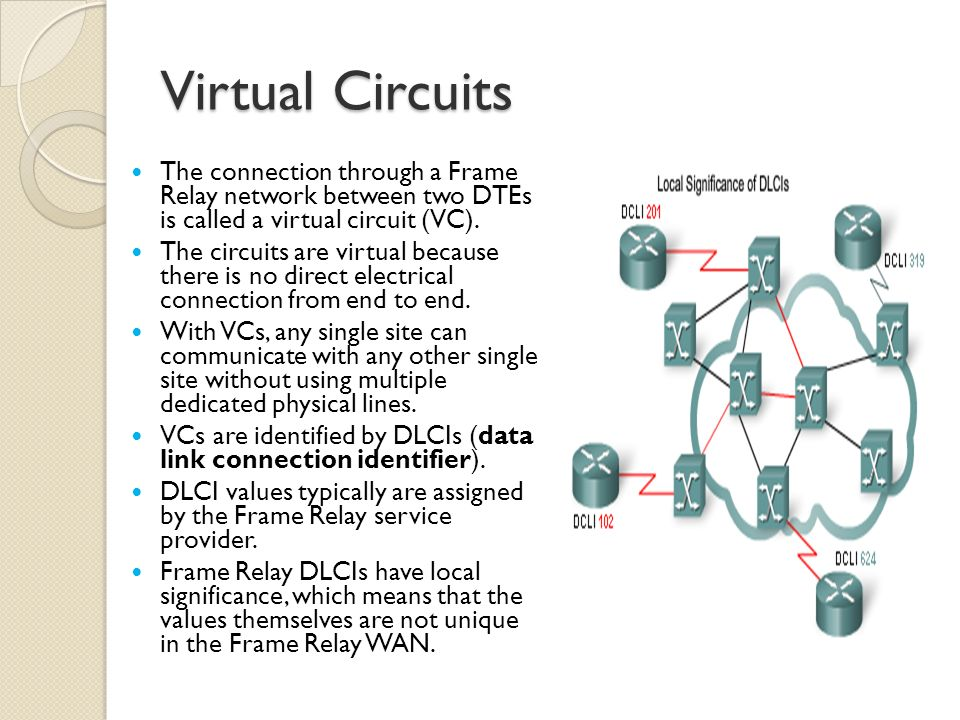 Virtual Circuits The connection through a Frame Relay network between two DTEs is called a virtual circuit (VC).