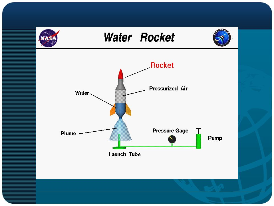 an analysis of the use of newtons laws in rocket launching