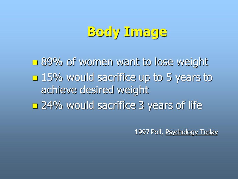 yohimbe fat loss reviews