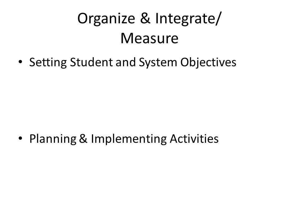 Organize & Integrate/ Measure Setting Student and System Objectives Planning & Implementing Activities
