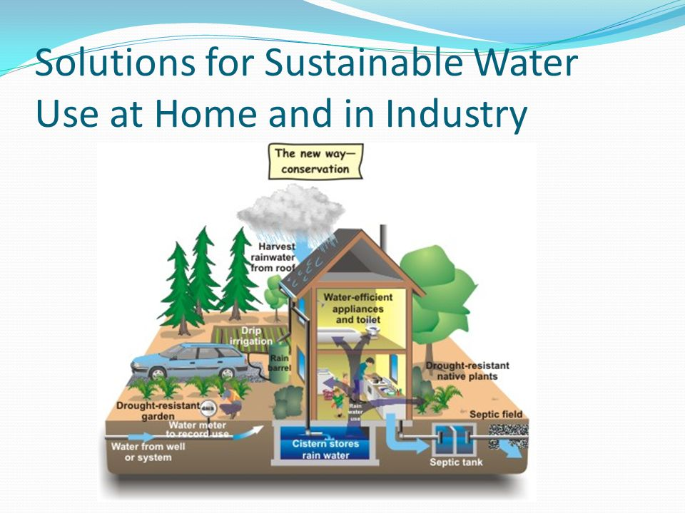 Solutions for Sustainable Water Use at Home and in Industry
