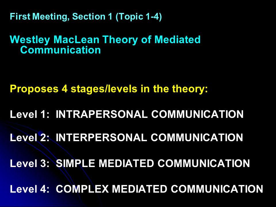 westley maclean Journalists: gatekeepers or gate-openers a reinterpretation of the westley-maclean model based on maclean's unpublished papers very preliminary draft: september 15, 1999.