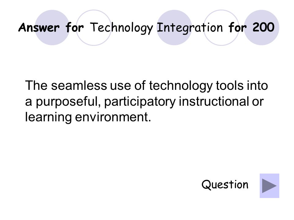 Question for Technology Integration for 100 What is providing multiple options for representation of content