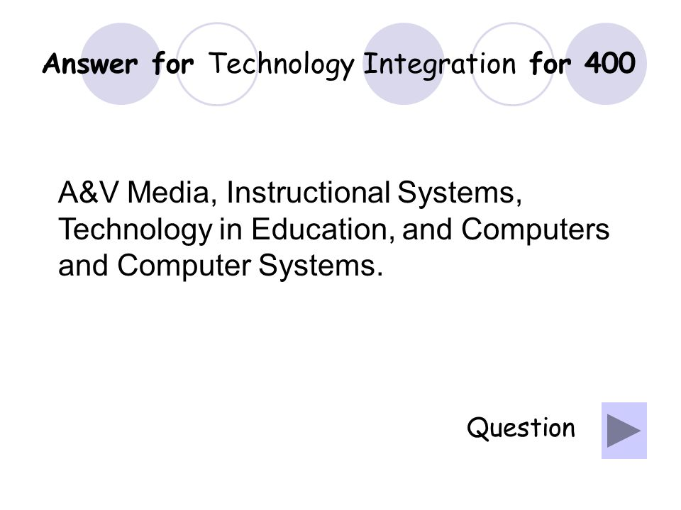 Question for Technology Integration for 300 What is analyzing Relative Advantage