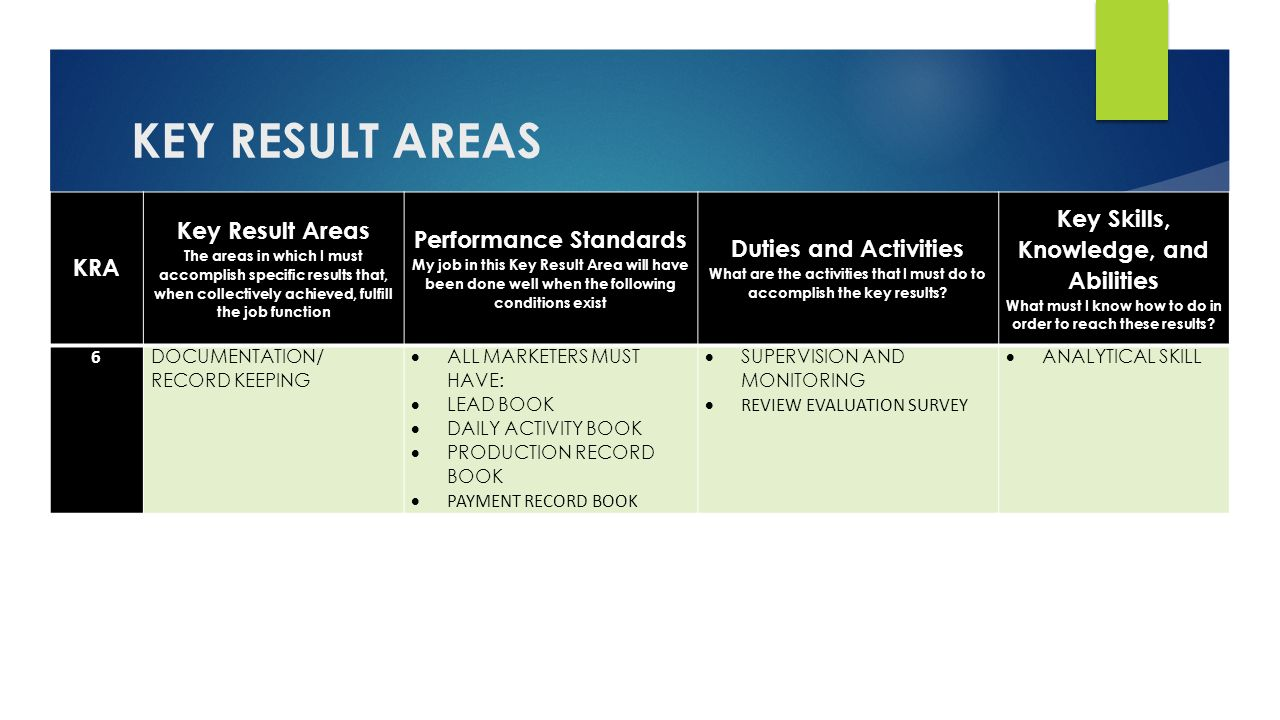 key performance indicators for mutual retail presented by 16 kra