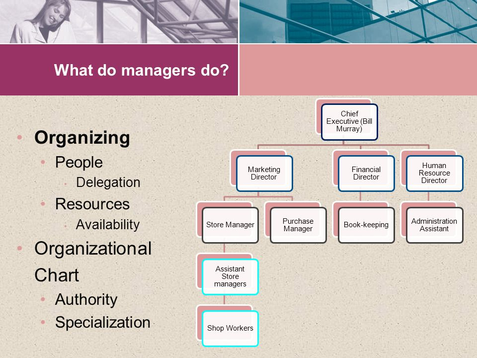 What do managers do? Organizing People Delegation Resources Availability Organizational Chart Authority Specialization Chief Executive (Bill Murray) M