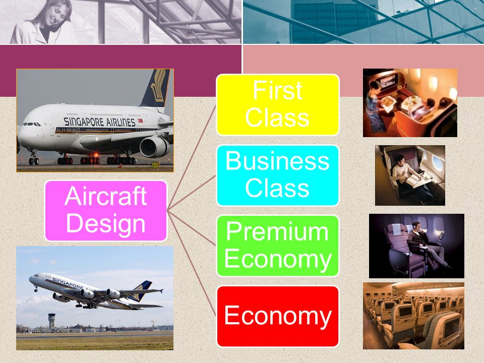 Aircraft Design First Class Business Class Premium Economy Economy