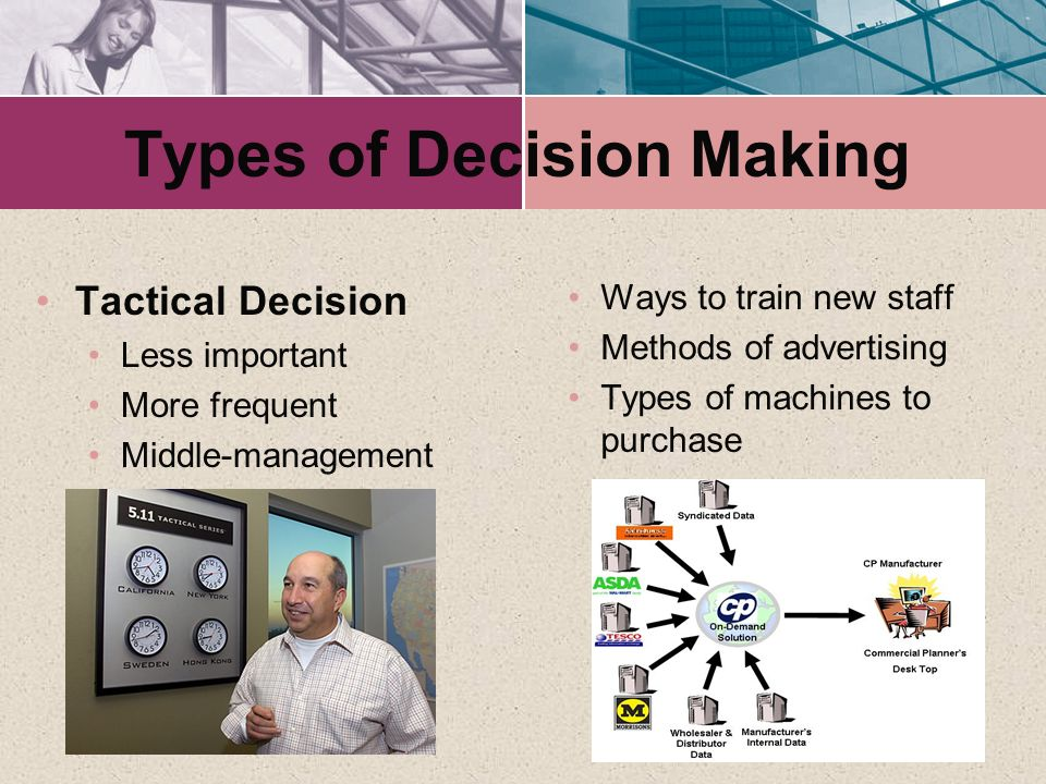 Types of Decision Making Tactical Decision Less important More frequent Middle-management Ways to train new staff Methods of advertising Types of mach