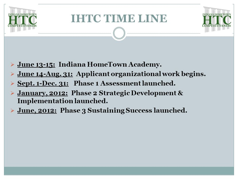 IHTC TIME LINE  June 13-15: Indiana HomeTown Academy.