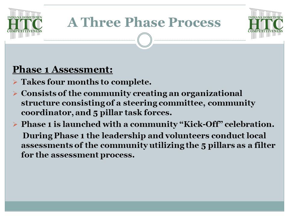 A Three Phase Process Phase 1 Assessment:  Takes four months to complete.